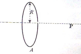 AP Physics Resources: Electrostatics- AP Physics C Free