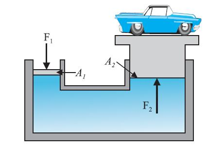 hydraulic lift hydraulic lift schematic. Black Bedroom Furniture Sets. Home Design Ideas