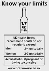 Alcoholic drink unit warning labels