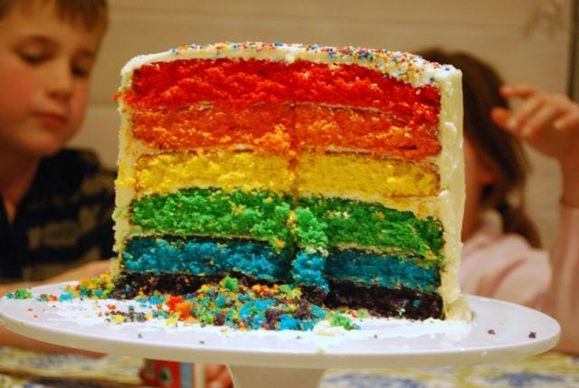 Rainbow Cake Recipe Joy Of Baking: Count It All Joy: Rainbow Cake