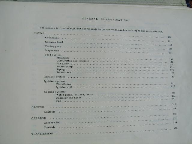 Tamerlane's Thoughts: My Citroen ID19 Repair Manual