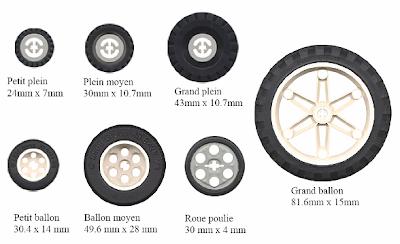 la mouni re cours et m thode le on n 3 les roues. Black Bedroom Furniture Sets. Home Design Ideas