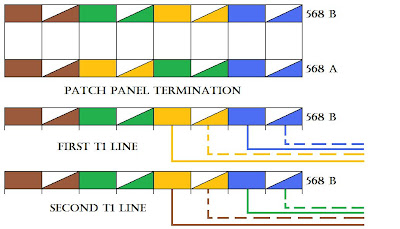PatchPanel cat5 patch panel wiring diagram efcaviation com patch panel wiring diagram at gsmx.co