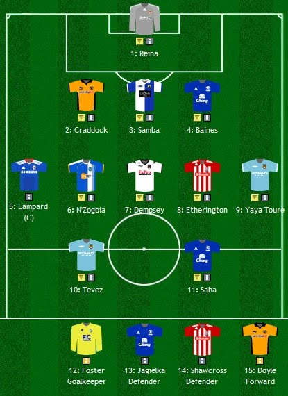 Best team for Barclays Fantasy Premier League Football