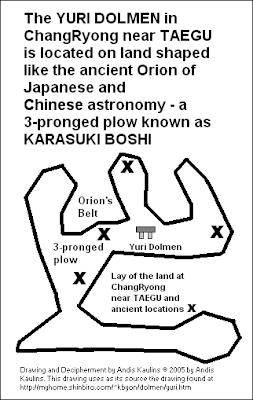 lexiline journal korea japan china ancient astronomy lexiline Mai Shi Bo Od korea yuri dolmen changryong taegu orion s belt