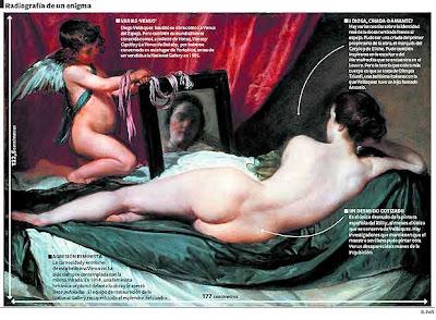 Arte La Leyenda De La Venus Desnuda La Cosa Stessa