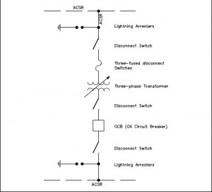 March 2010 electrocircuit schema datasheet by using schematic diagram the workings of an electrical system can be observed from input to output ccuart Gallery