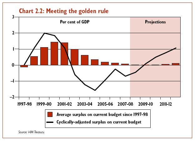 [Golden-Rule.jpg]