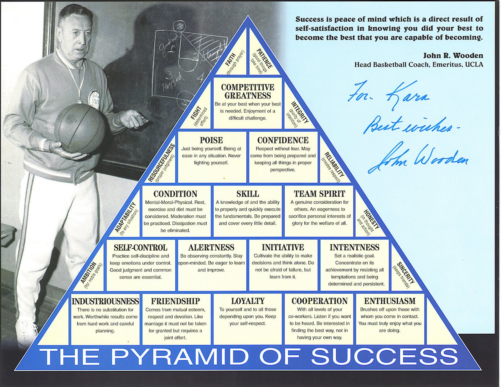 The 5/5ths Equal Human Being Strategy Playbook: Coach John ...