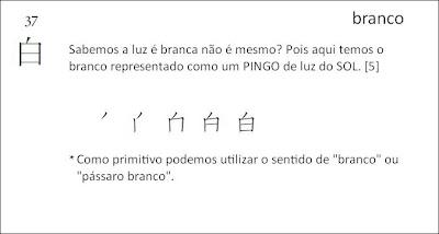 kanji ideograma letra chinês japonês