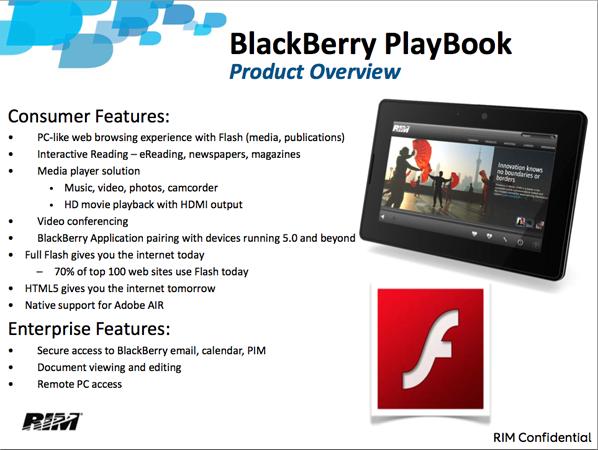 blackberry playbook price in uae