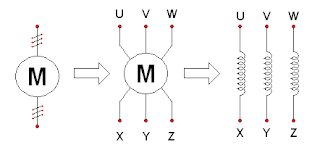 Hubung Star Delta Motor Induksi 3 Fase