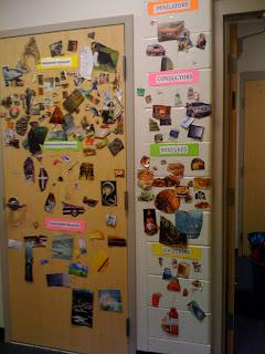 Beakers And Bumblebees Natural Resource Chart