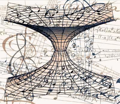 música e sua teoria (3ª parte)