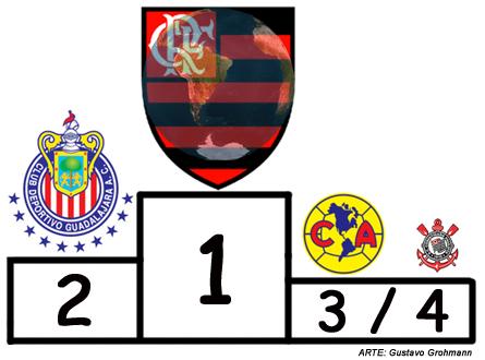 [Torcida+do+Flamengo]