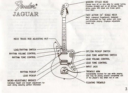 gUitarREN: Jaguar user's manual