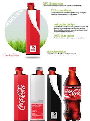 [Image: evolution_of_cocacola_bottle_design_05.jpg]