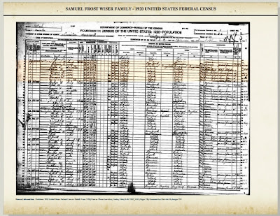 Ancestry Press Census Record Page