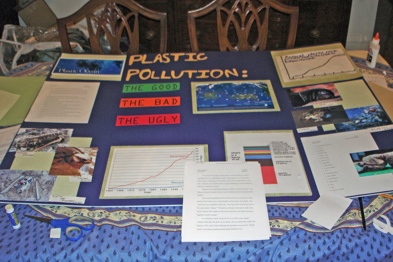 Gyres science fair project