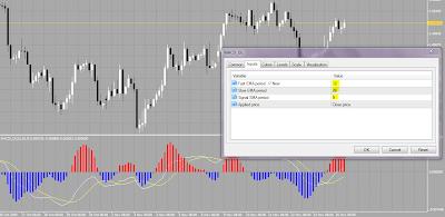 Indicator update for MT5