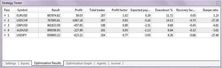 forex market lot size