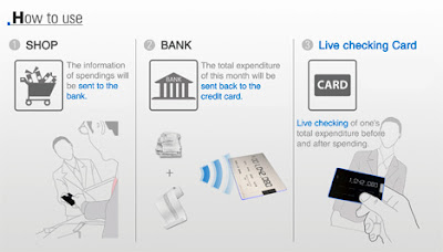 How-to-use-live-checking-card