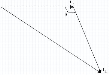 vector diagram for 3-Ammeter Method