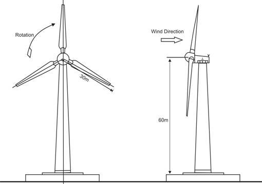 Wind Turbine Tower Design ~ Wind Power Plant