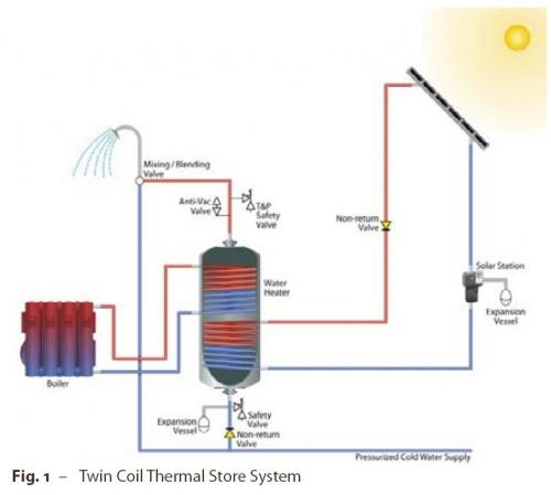 Solar Power Plant Schematic Diagram ~ Solar Energypowering a