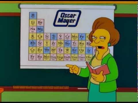 Curiosidades Simpsons