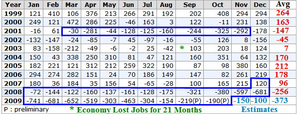 [monthly+job+growth.png]