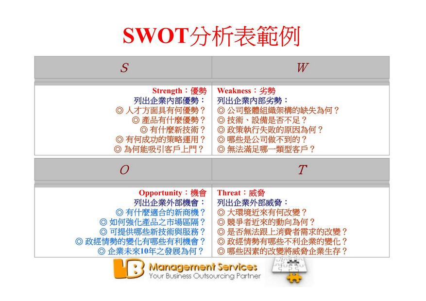 LB Management Services: SWOT Analysis & Template II