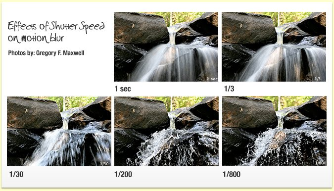 Photography Tip Manual Mode