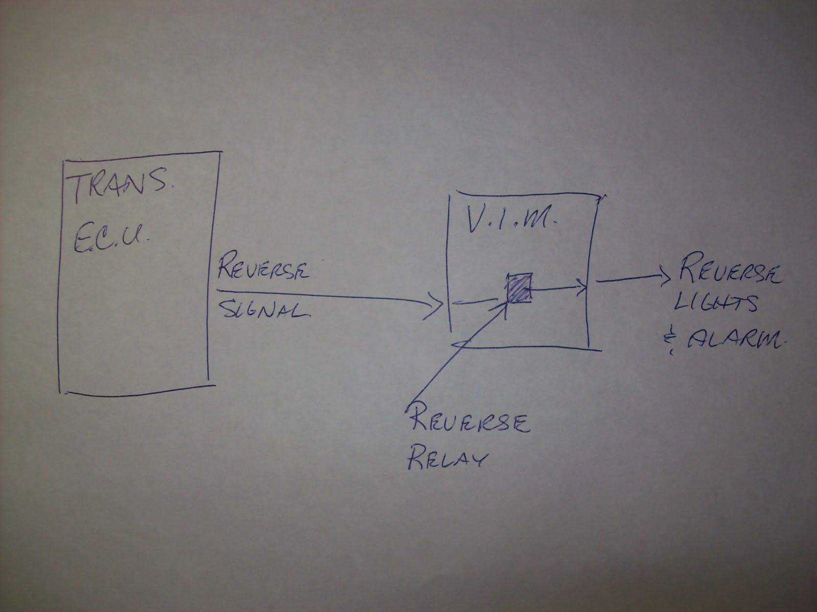 Transmission Wiring Diagram Further Allison Wtec 3 Transmission Wiring