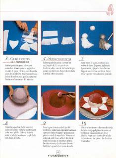 029 Torta Sombrero Mexicano decorar, decoración