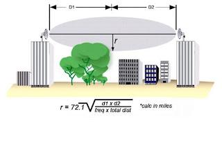 Parabolic Wifi Reflector Wireless Signal Booster Wifi
