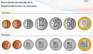 Monedas Bolívar Fuerte