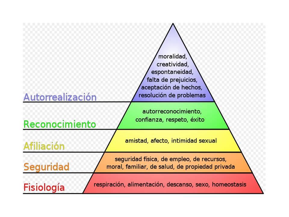 Teoría Estructuralista Y Conductista Escuela Conductista De