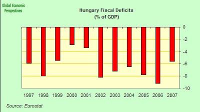 2008 Hungarian fees abolition referendum