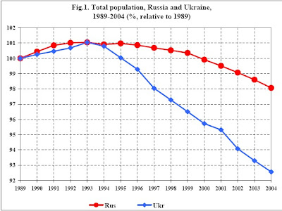 Will statistically the Greek people cease to exist because of lowering birthrate?