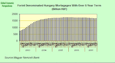 hungary+mortgages+2.jpg