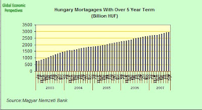 hungary+mortgages+1.jpg