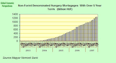 hungary+mortgages+3.jpg