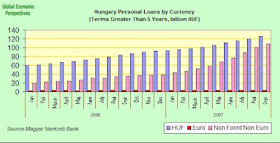 hungary+mortgages+5.jpg