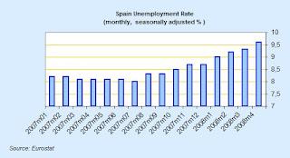 spain+unemployment.jpg