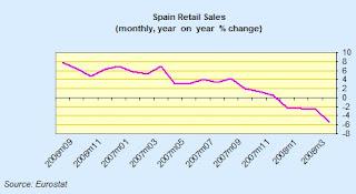 spain+retail+sales.jpg