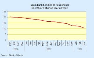 spain+bank+lending.jpg