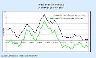 portugues+House+Prices.jpg