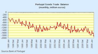 portugal+goods+trade.jpg