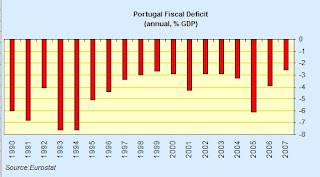 portugal+fiscal+deficit.jpg